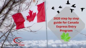 Canada immigration system
