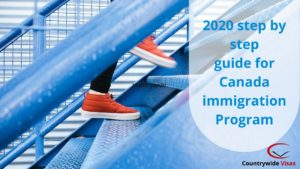 Canada immigration eligibility