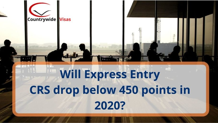 CRS points 2020