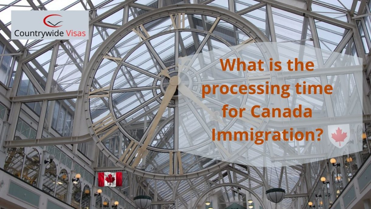 Canada Immigration processing time